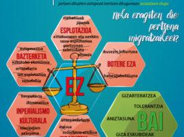 Justizia soziala eta migratzaileak – Justicia Social y personas migrantes
